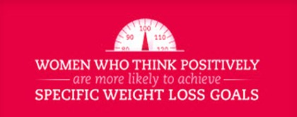 Postive Thinking for weight loss