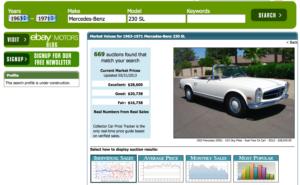 Collector Car Price Tracker Helps You Make Best Buy - Moto Arigato