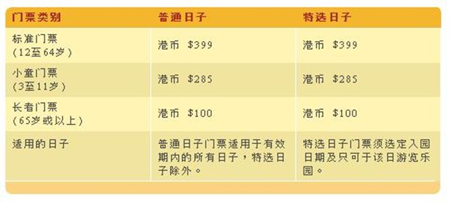 hong kong disneyland ticket price rate