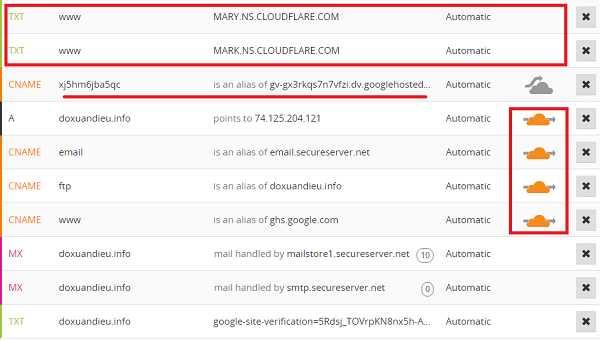 Cách dùng Cloudflare để không bị chặn Blogspot