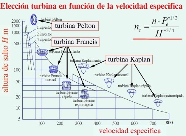 [Turbinas%2520Hidraulicas%255B2%255D.jpg]