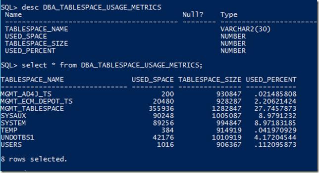 Oracle Tablespace usage | SQL Panda