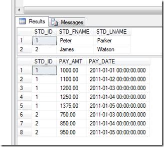 Manjuke S Blog How To Insert Data Using Sql Views Created