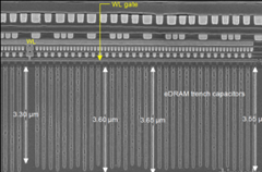 Embedded DRAM in IBM Power 7+ (32-nm)