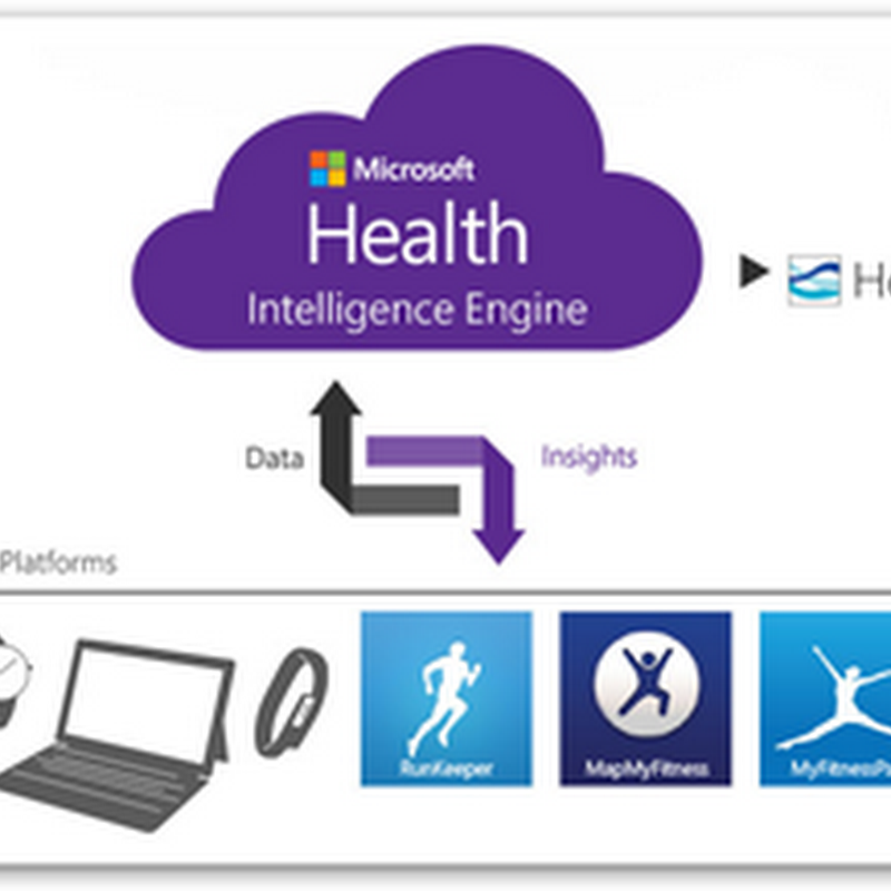 "Microsoft Launches the ""Smart Band"" To Work With the Microsoft Health Platform–Much More than Just A Fitness Band"