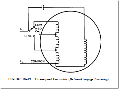 Single-Phase Motors : Capacitor-start, induction-run motor