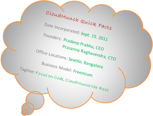 CloudMunch Quick Facts