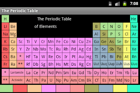 Metalo the periodic table apps on google play screenshot image urtaz Choice Image