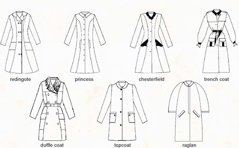 Types of coats for women