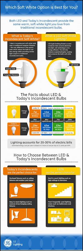 GE-Lighting-Infographic-Soft-White-Option-960x2921