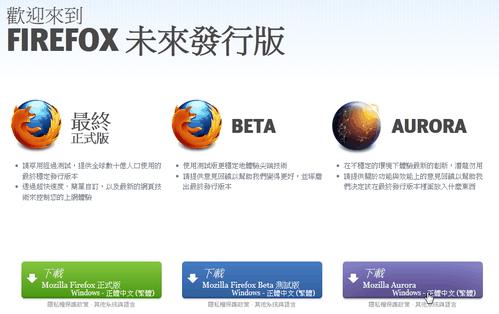 Firefox Aurora 7 0a2 號稱精簡30%記憶體用量,一切為了效能衝刺