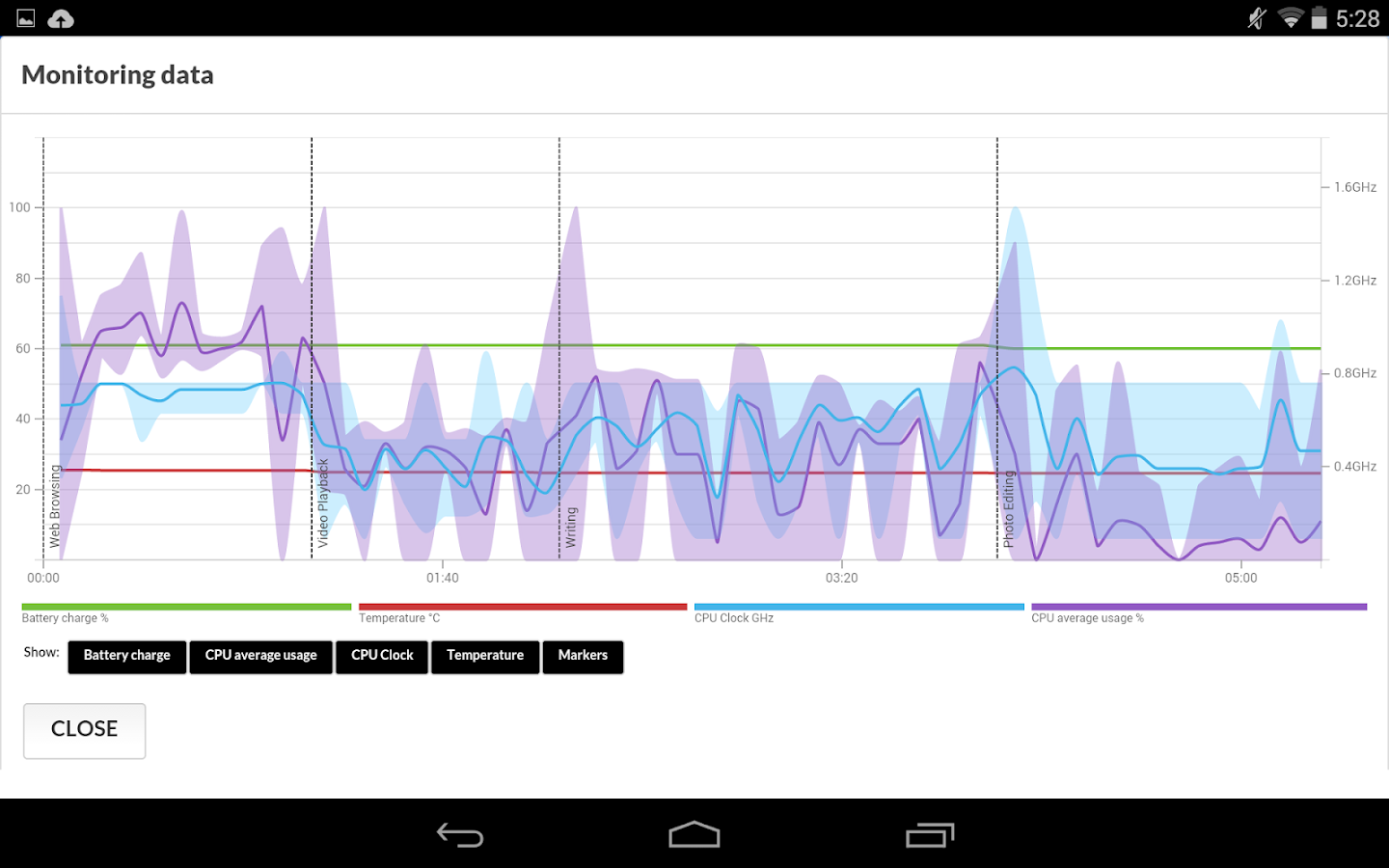 pcmark for android benchmark android apps auf google play. Black Bedroom Furniture Sets. Home Design Ideas
