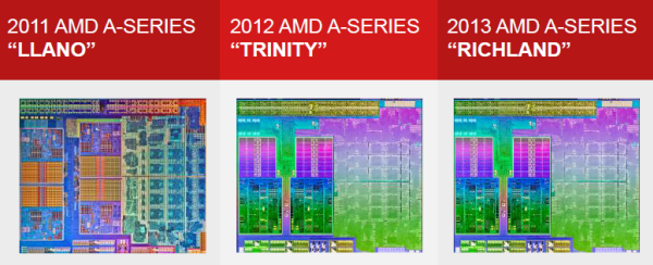 Evolucion AMD A series