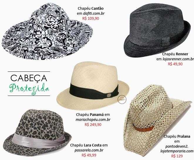 Chapéu panamá e outros modelos  Como usar e onde comprar.  354141fb510