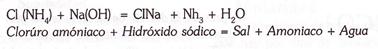obtencion del amoniaco