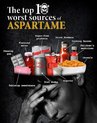 Aspartame is considered the most dangerous food additive on the market today. Worst sources of Aspartame. - Food Matters, You are What you Eat!