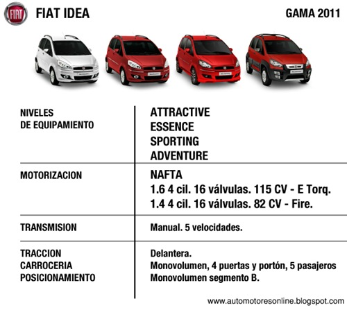 Fiat idea attractive essence 2010 informaci n de for Precio de fiat idea adventure 2015