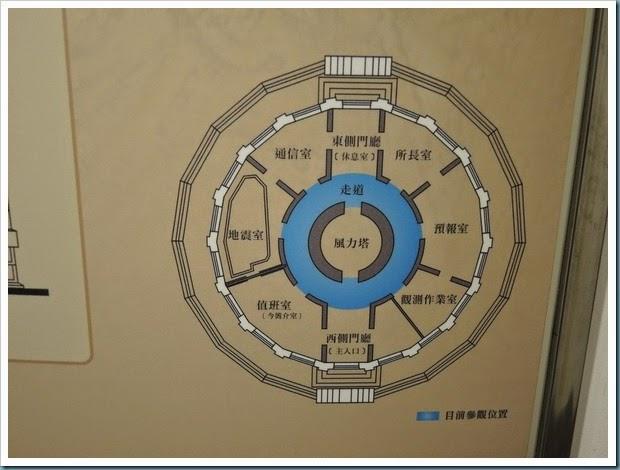 『南區氣象站』的建築平面圖,可以看到有三個同心圓。