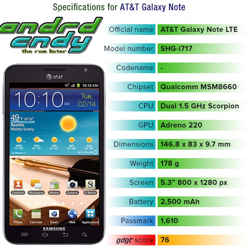 Samsung Galaxy Note 3 (N900) ROM List | Make Money Online