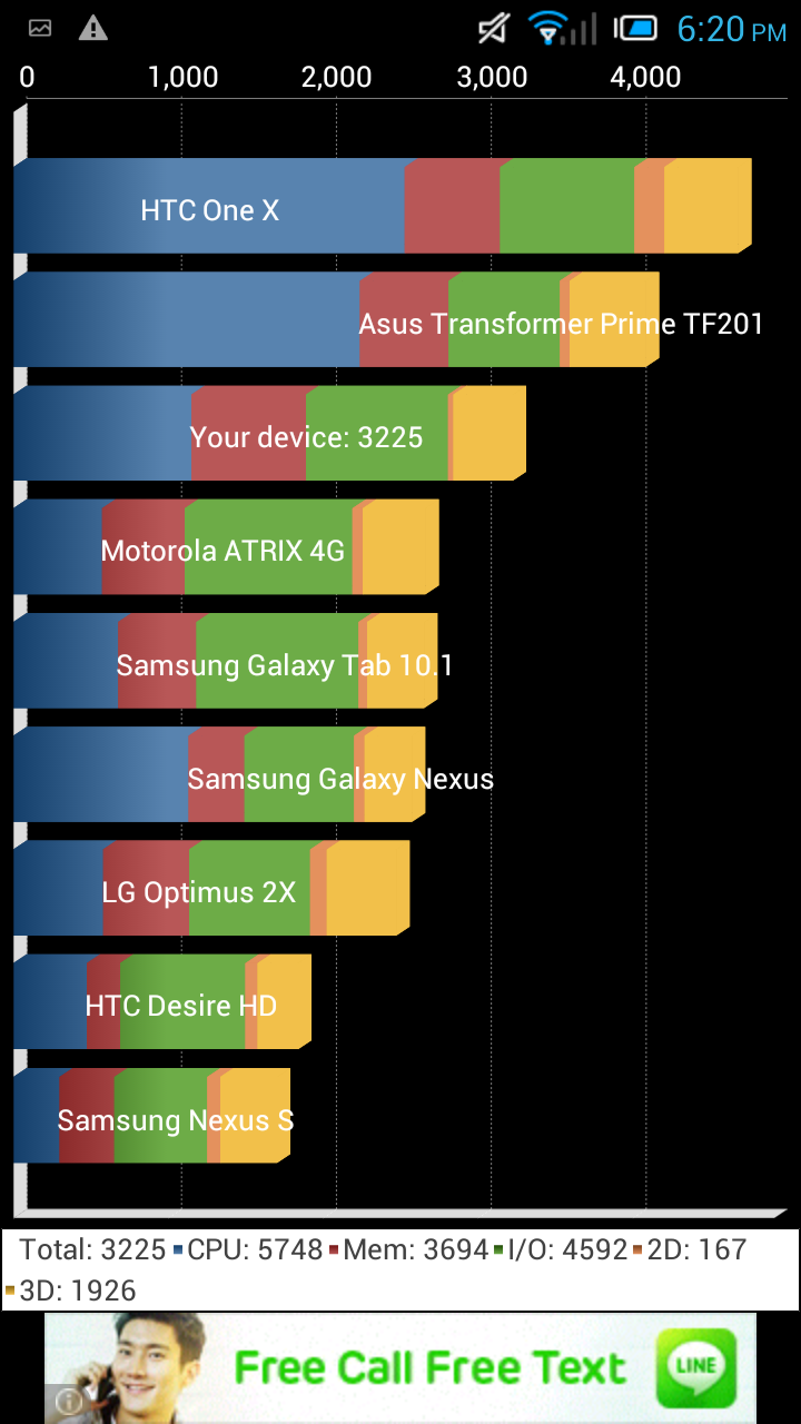Alcatel One Touch Idol Ultra Review Quadrant Benchmark