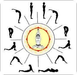 surya-namaskar-sun-salutation-postures-mantras