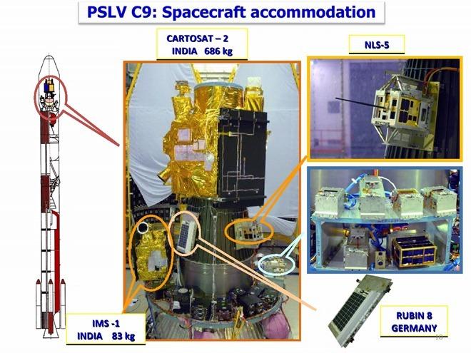 20110803-India-Satellite-Launch-Vehicle-GSLV-PSLV-05