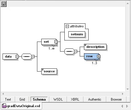 XMLSpy Schema view