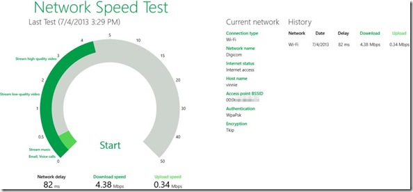 Network Speed Test per Windows 8