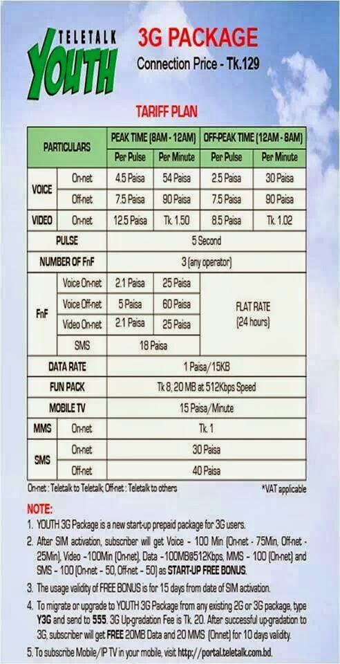 TELETALK 3G PACKAGES PDF