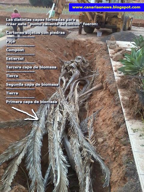 capas de biomasa para crear un punto caliente de cultivo