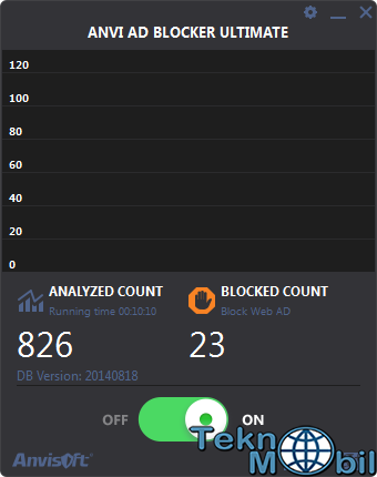 Anvi AD Blocker Ultimate Full