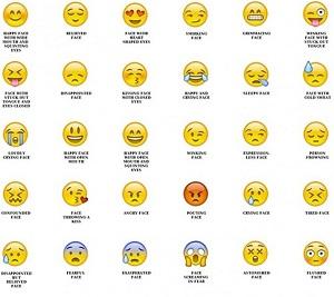 Biểu tượng mặt cười cho Facebook