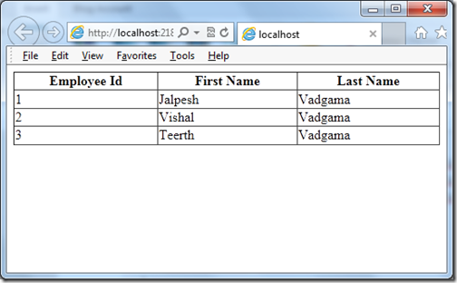 Dynamically setting GridView Column width in ASP Net