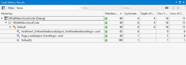 Measuring Code Improvements in ASP Net