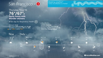 Weather App for Windows 8