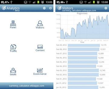 ganalytics лучшее андроид приложение