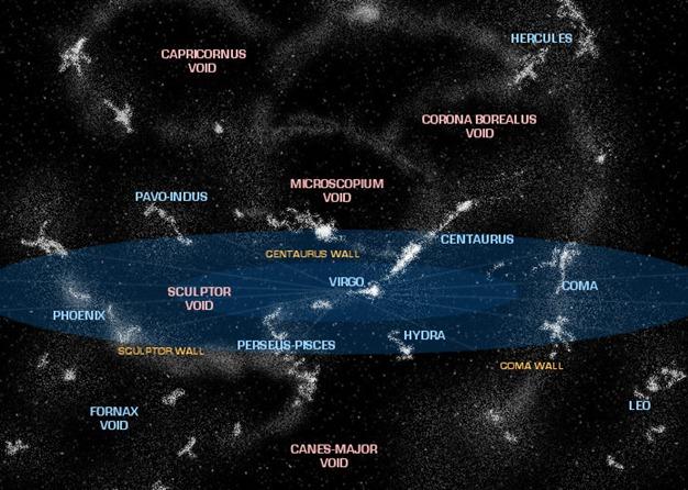 distancia de los astros 7