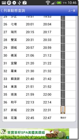 火車 時刻 表