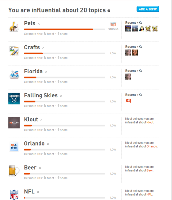 topics1_klout