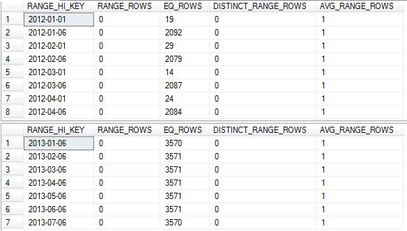 [DBCC_SHOWSTATISTICS_01%255B8%255D.png]