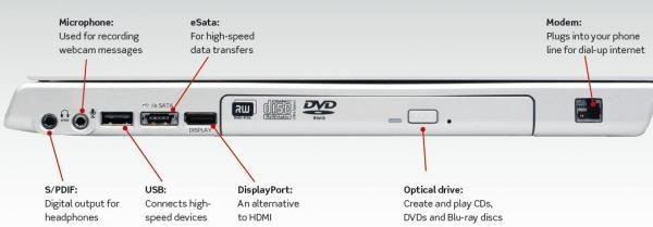 all laptop ports and connections