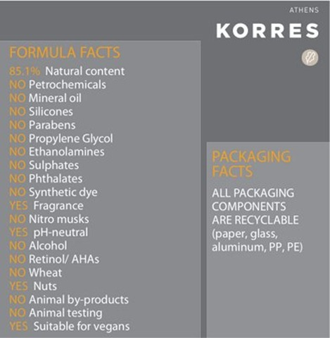 Korres Formula Facts