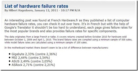 GIGABYTE Tech Daily: GIGABYTE motherboards boast lowest