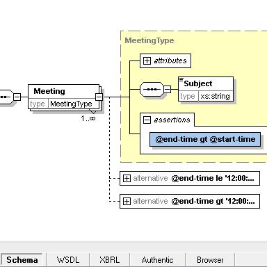 XML Schema 1.1 Editor