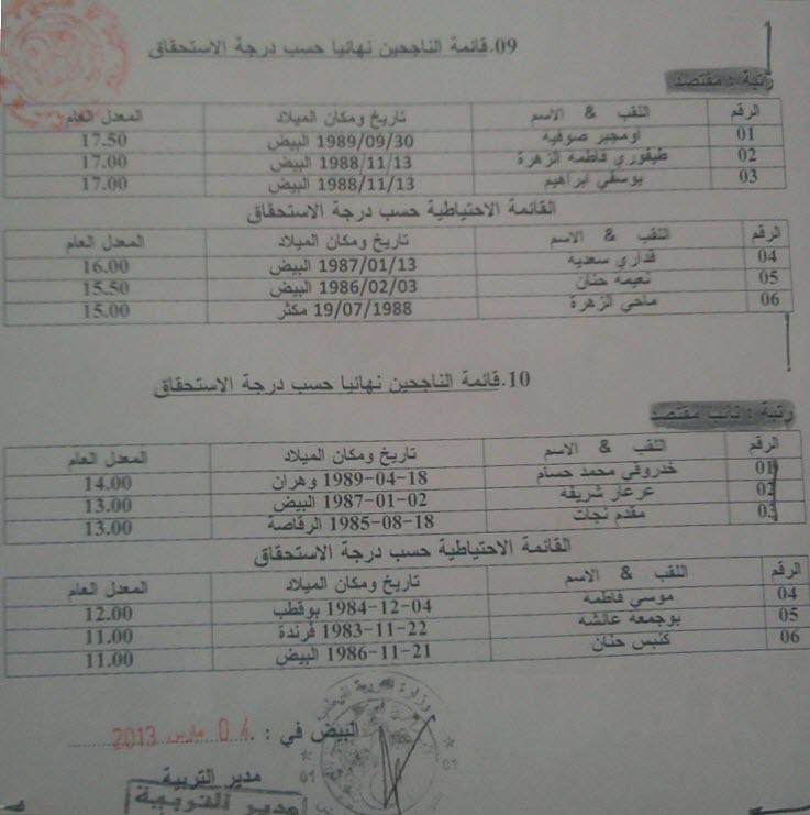 نتائج مسابقة مقتصد و نائب مقتصد لولاية البيض 2012-2013 Resultatg