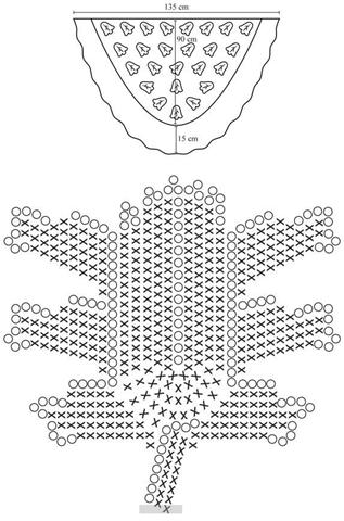 chal multicolor de crochet patron3