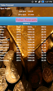 Toltec Forecasts- screenshot thumbnail