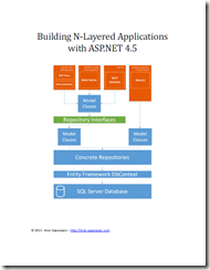 N-Layer_Build_cover
