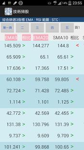 職業贏股 銀裝版 2014 滬港通 香港股票技術分析軟件