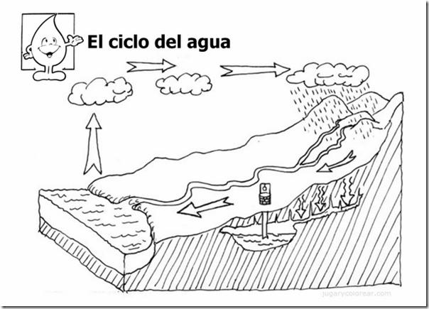 Dibujos Para Colorear Del Ciclo Del Agua Para Ninos: Ciclo Del Agua Para Colorear